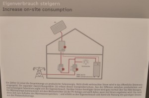 schematic of Stiebel Eltron water heater with PV