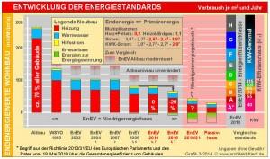 the development of energy efficiency ordinances